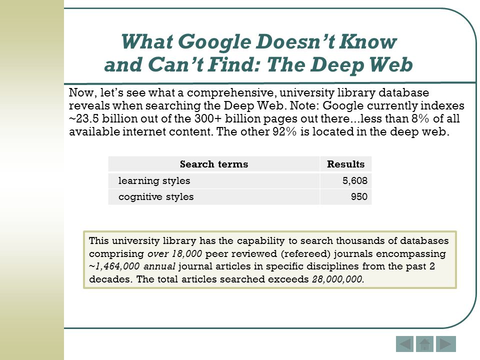 What Google Doesn't Know and Can't Find: The Deep Web