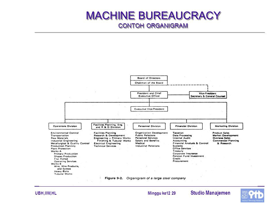 machine bureacracy