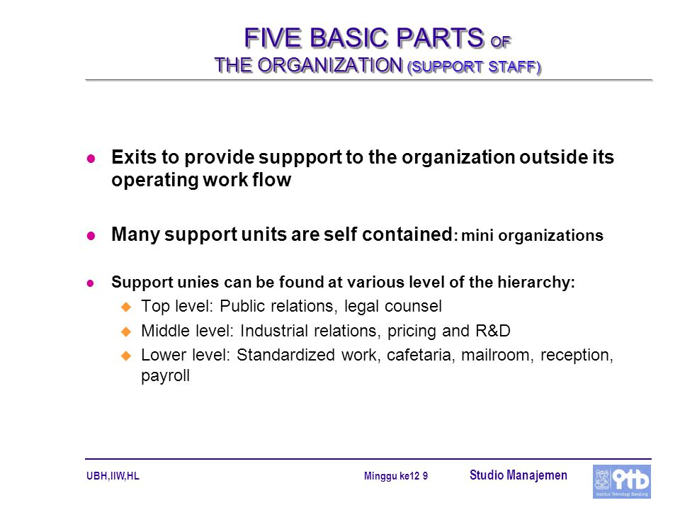 FIVE BASIC PARTS OF THE ORGANIZATION (SUPPORT STAFF)