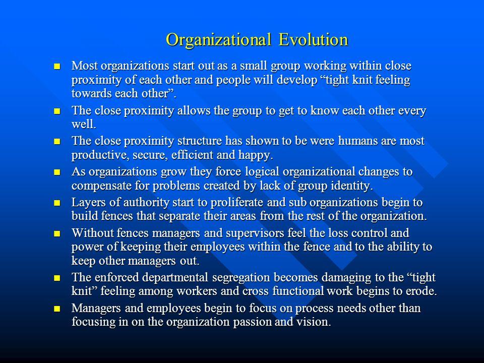 Organizational Evolution