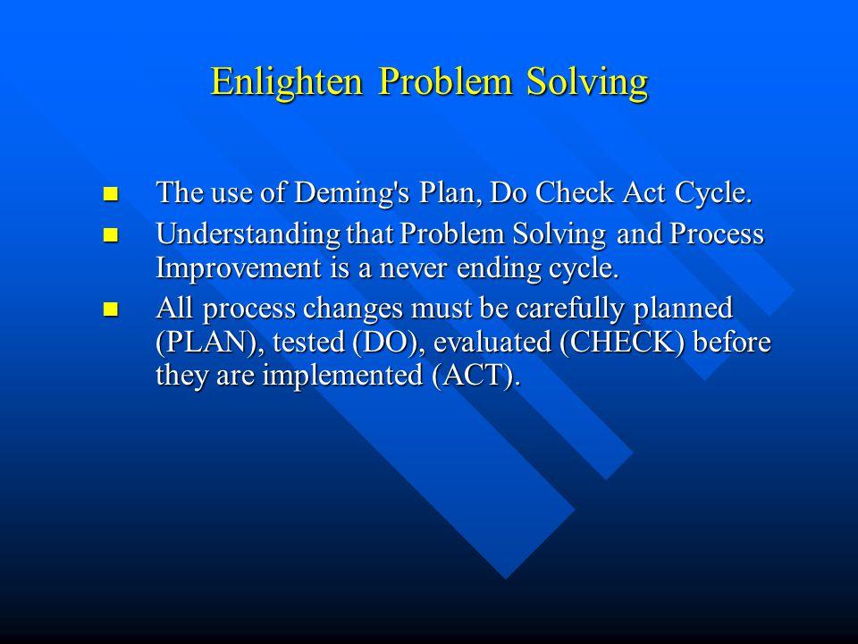 Enlighten Problem Solving