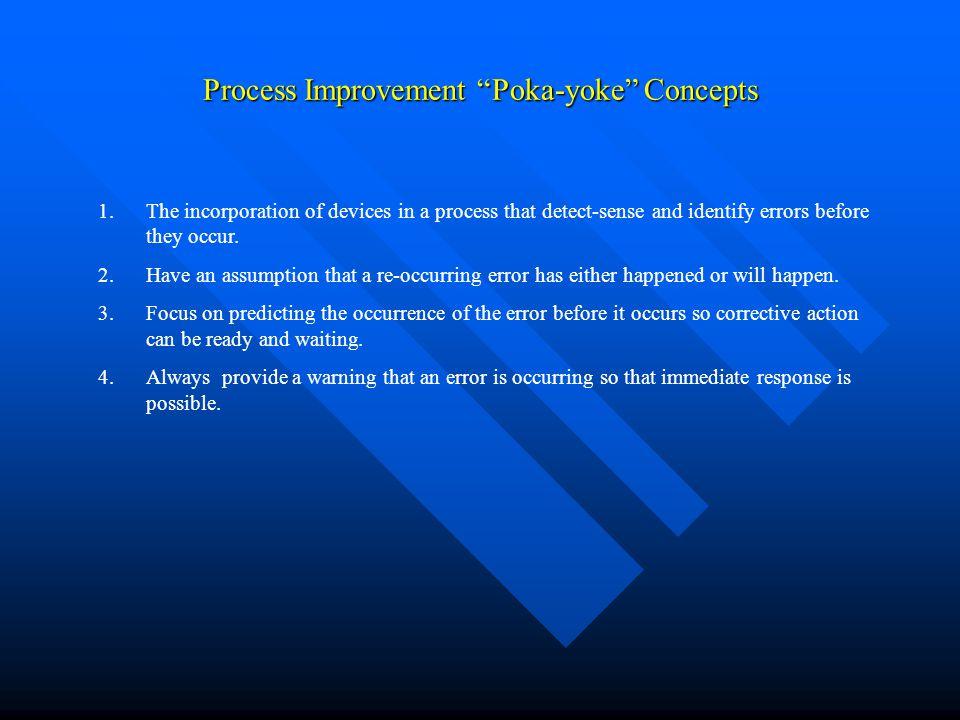 Process Improvement Poka-yoke Concepts
