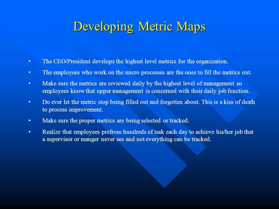 Developing Metric Maps