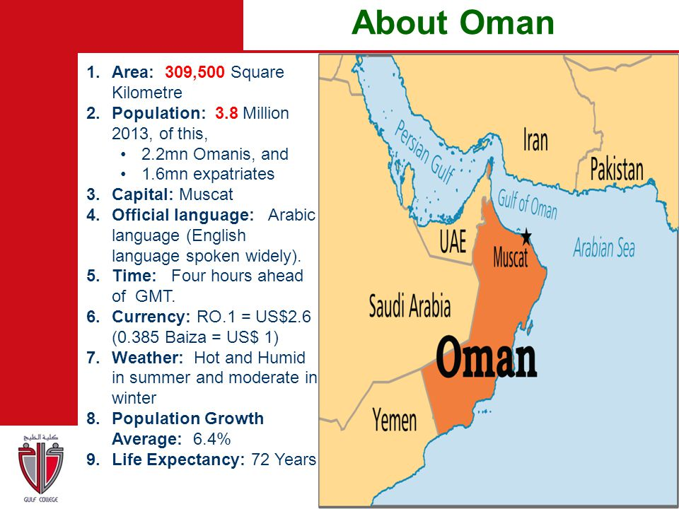 About Oman Area: 309,500 Square Kilometre