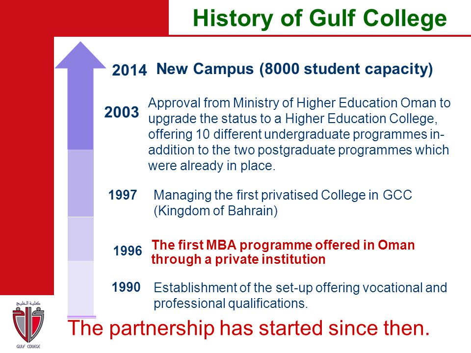 History of Gulf College