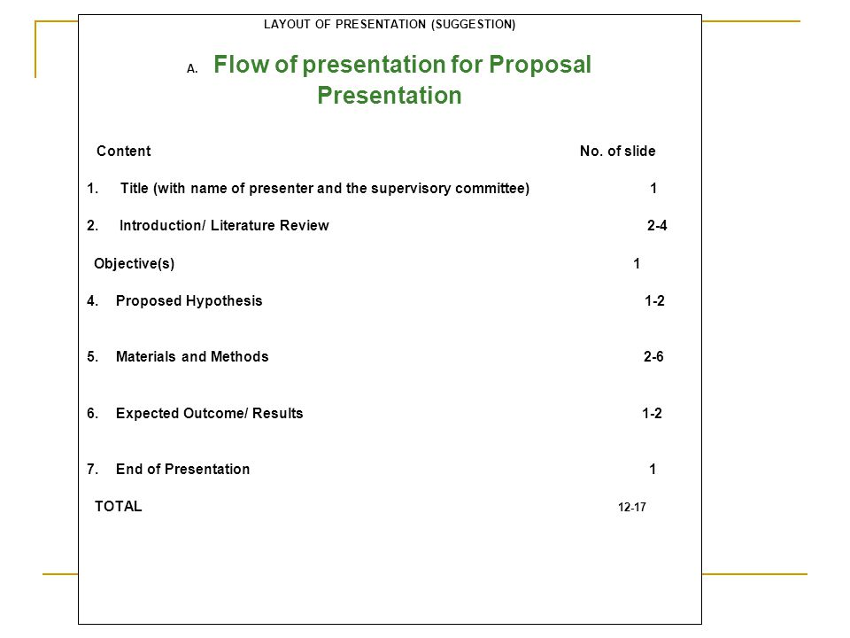 A. Flow of presentation for Proposal