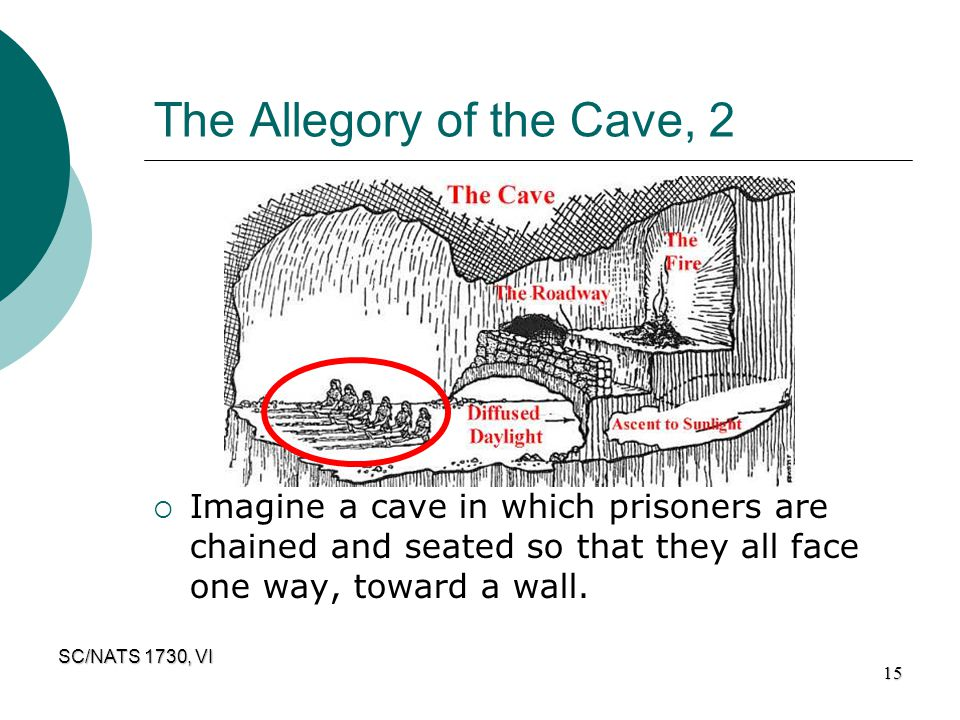 The Allegory of the Cave, 2