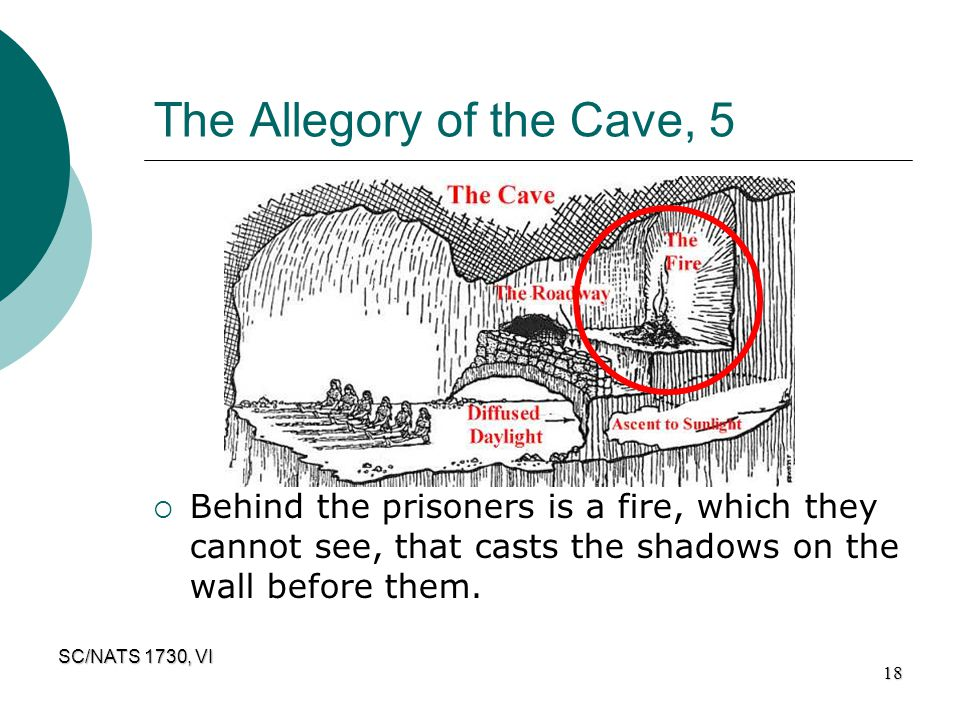 The Allegory of the Cave, 5