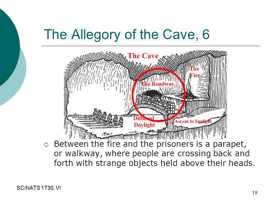 The Allegory of the Cave, 6