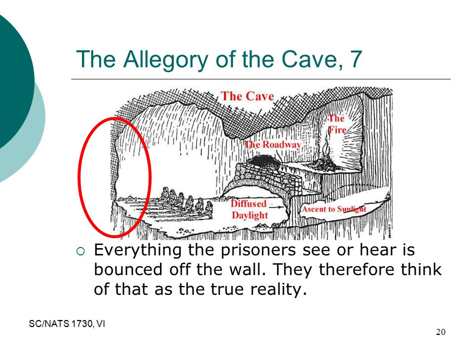 The Allegory of the Cave, 7