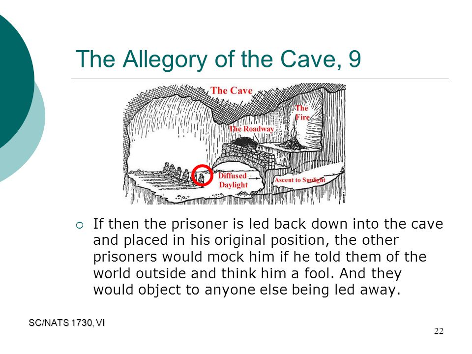 The Allegory of the Cave, 9