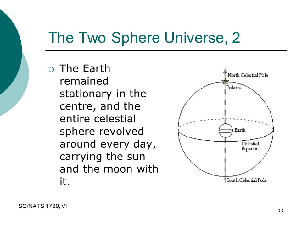 The Two Sphere Universe, 2