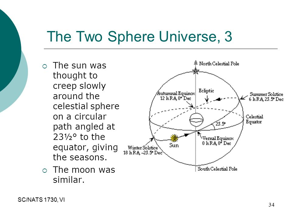 The Two Sphere Universe, 3