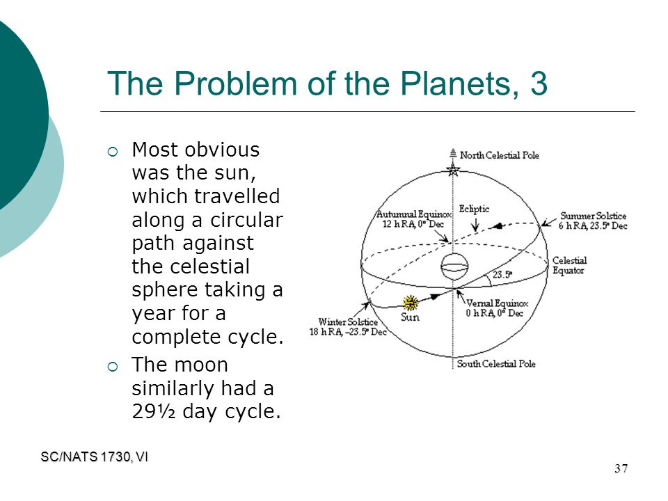 The Problem of the Planets, 3