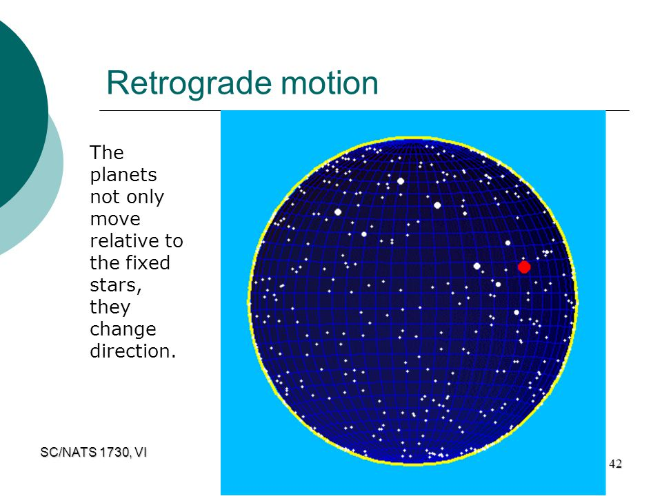 Retrograde motion The planets not only move relative to the fixed stars, they change direction.