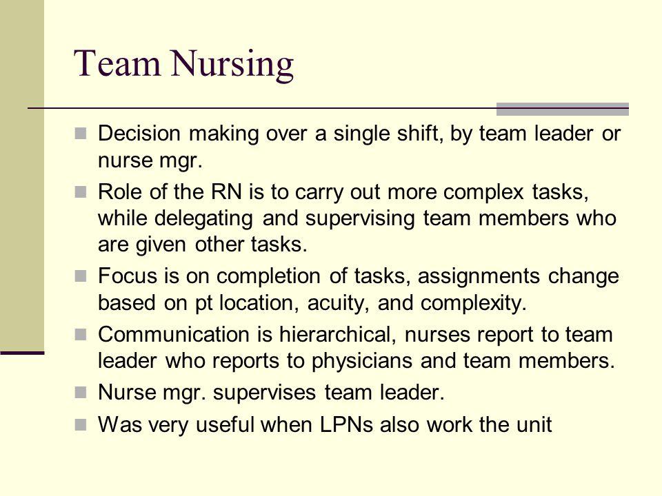 Team Nursing Decision making over a single shift, by team leader or nurse mgr.