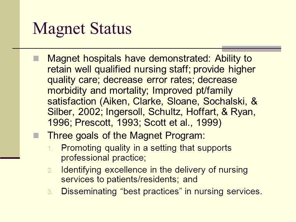 Magnet Status