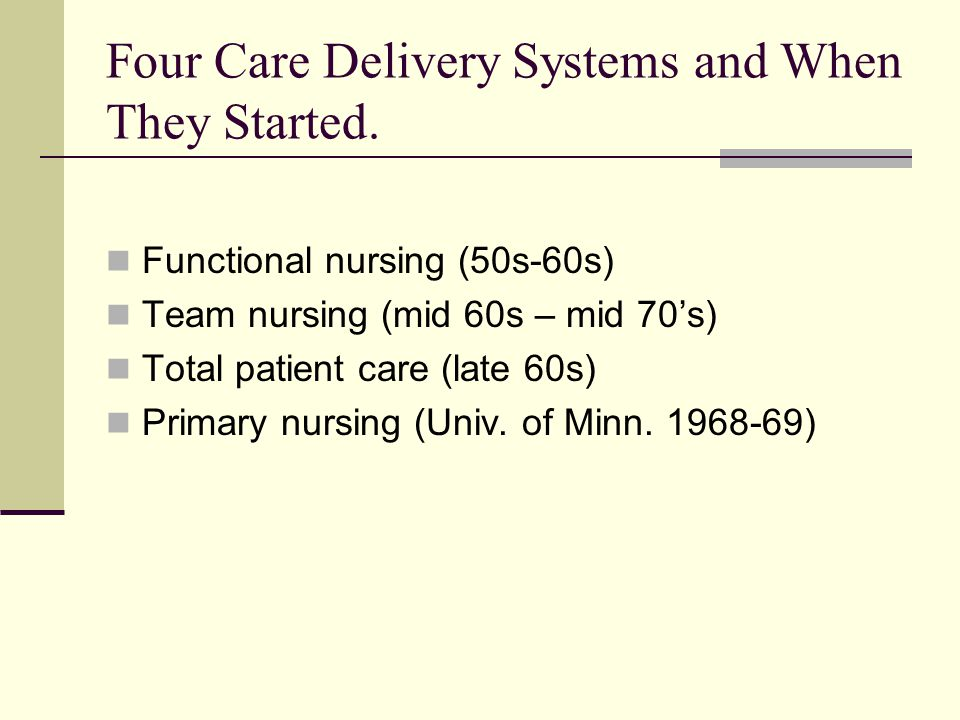Four Care Delivery Systems and When They Started.