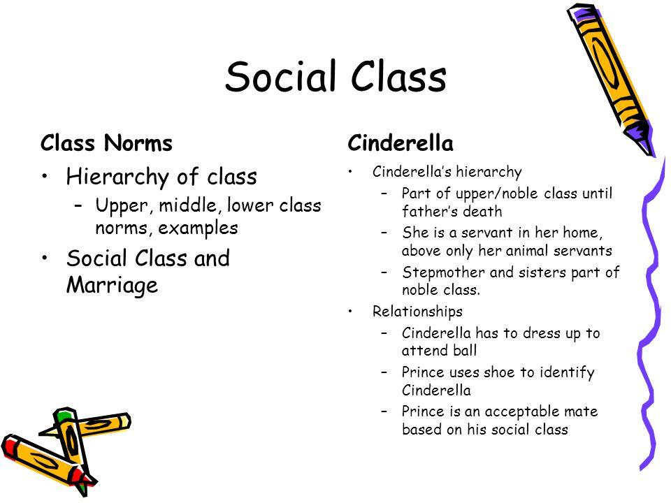 Social Class Class Norms Cinderella Hierarchy of class