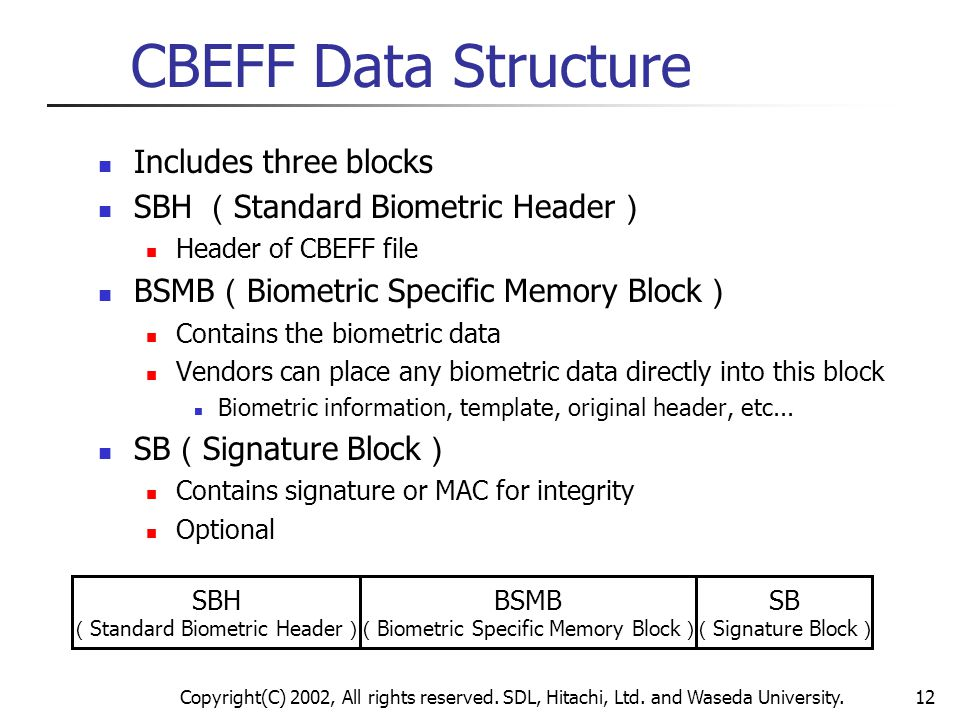 CBEFF Data Structure Includes three blocks