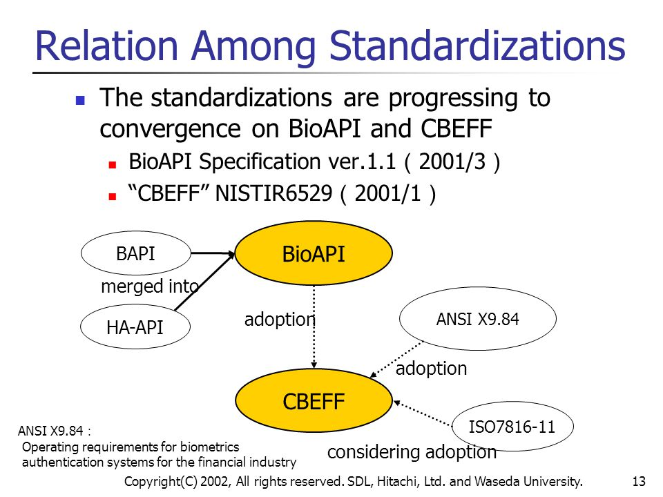 Relation Among Standardizations