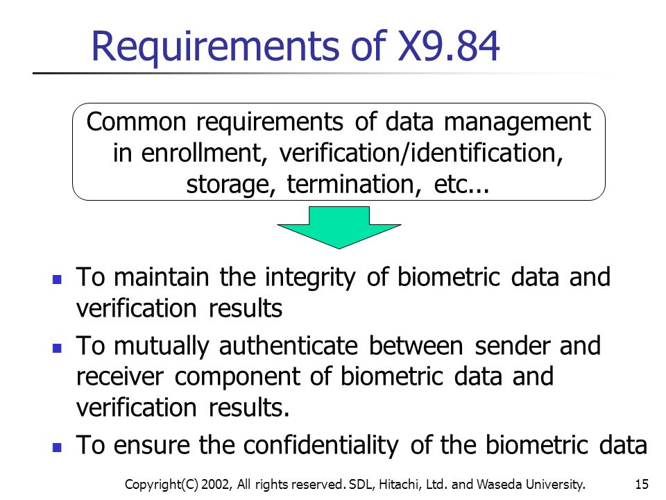Requirements of X9.84 Common requirements of data management in enrollment, verification/identification, storage, termination, etc...