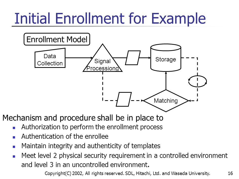 Initial Enrollment for Example