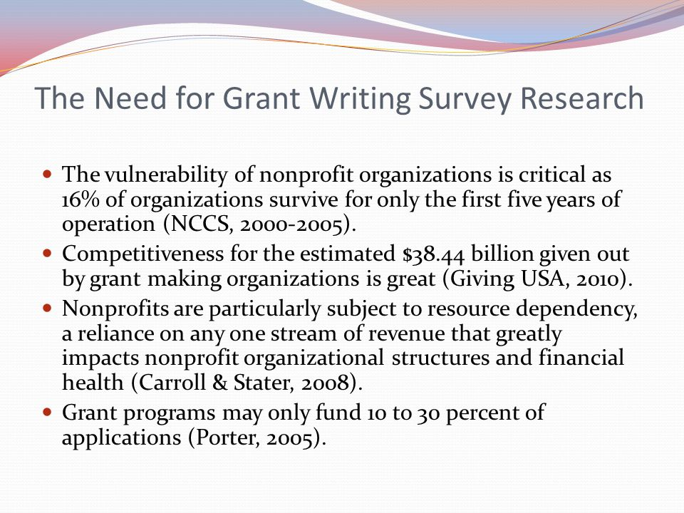 The Need for Grant Writing Survey Research