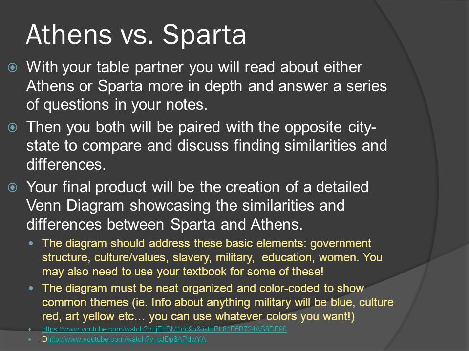 Athens And Sparta Similarities And Differences Venn Diagram