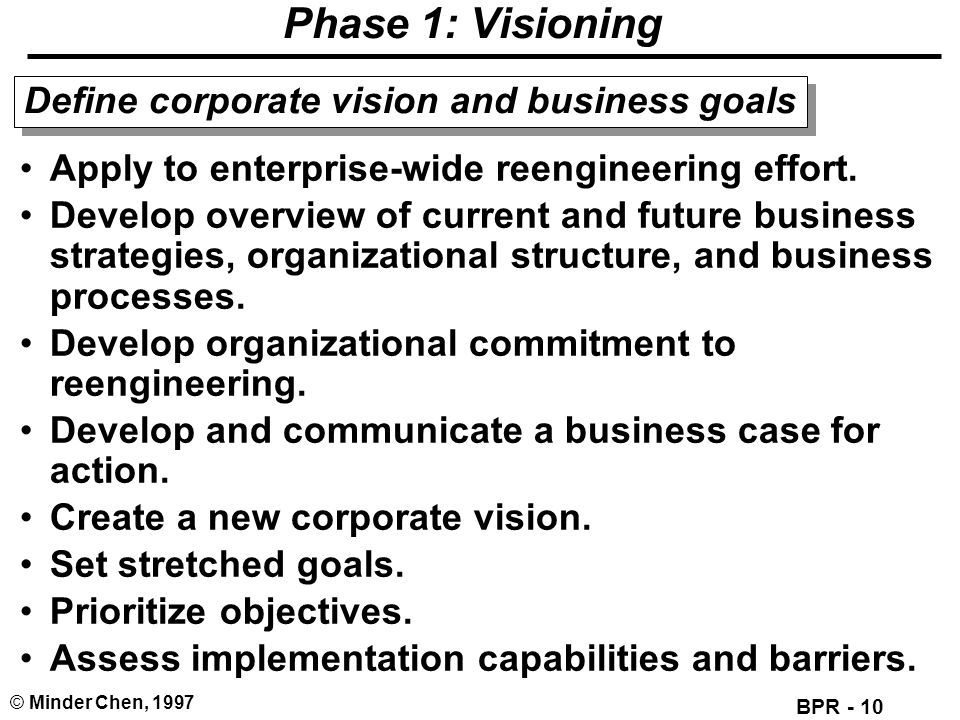 Phase 1: Visioning Define corporate vision and business goals