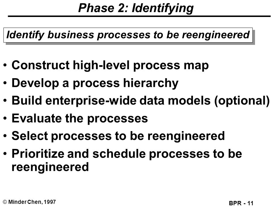 Construct high-level process map Develop a process hierarchy