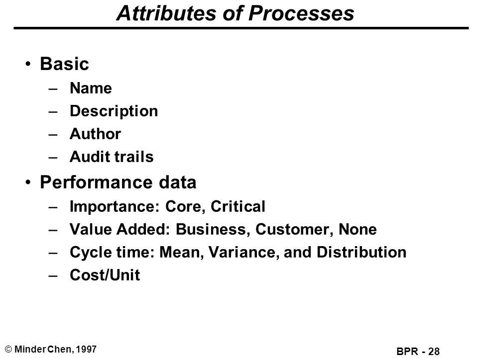 Attributes of Processes