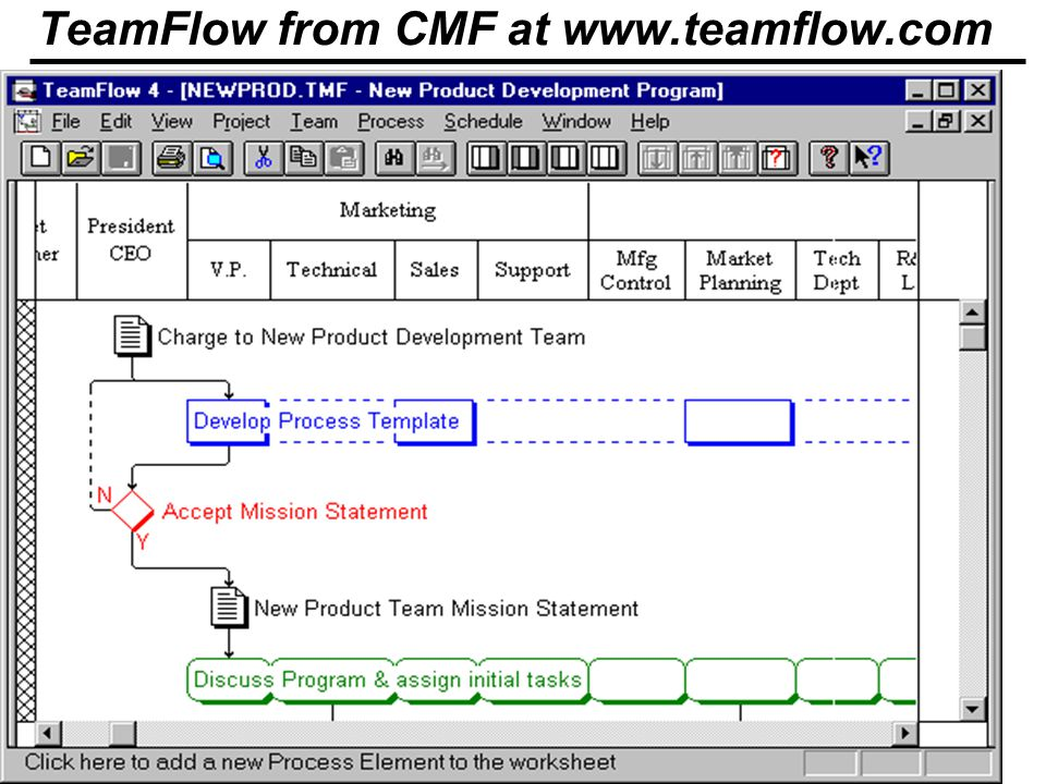 TeamFlow from CMF at www.teamflow.com