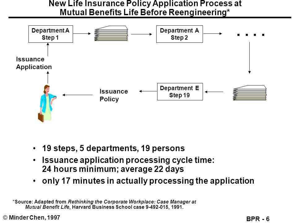 New Life Insurance Policy Application Process at Mutual Benefits Life Before Reengineering*