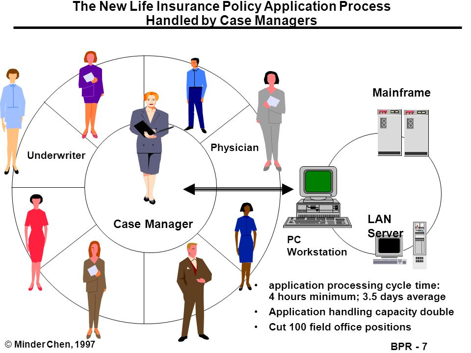 The New Life Insurance Policy Application Process Handled by Case Managers