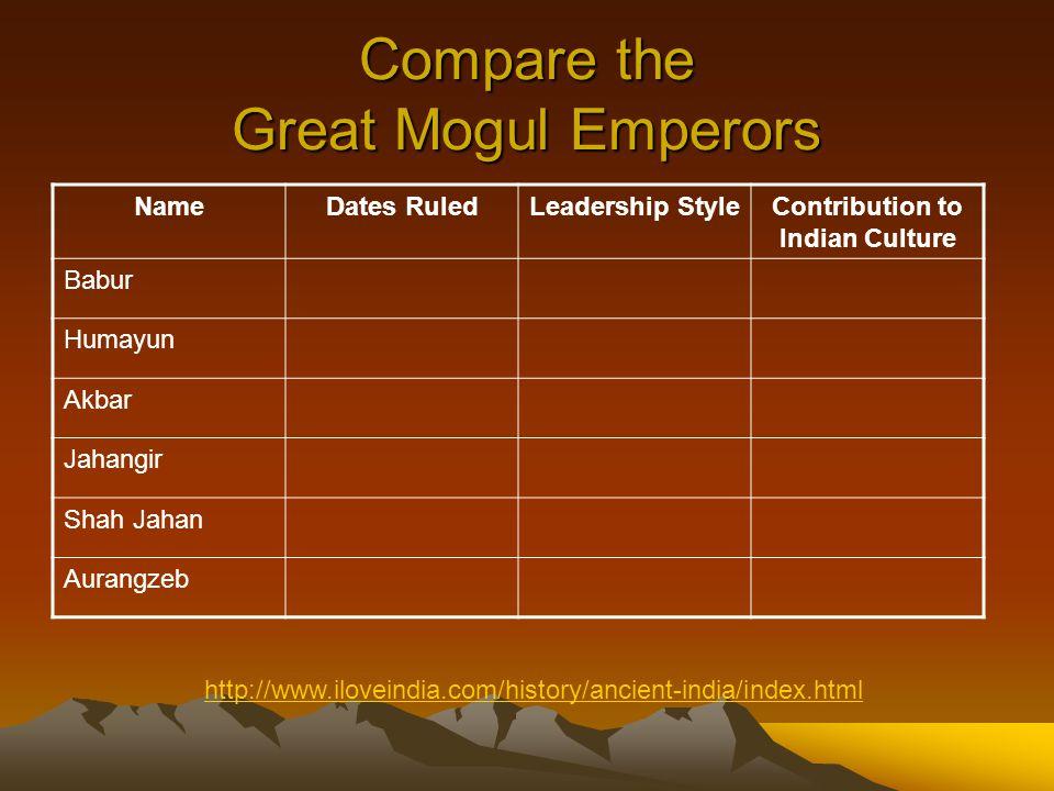 Compare the Great Mogul Emperors