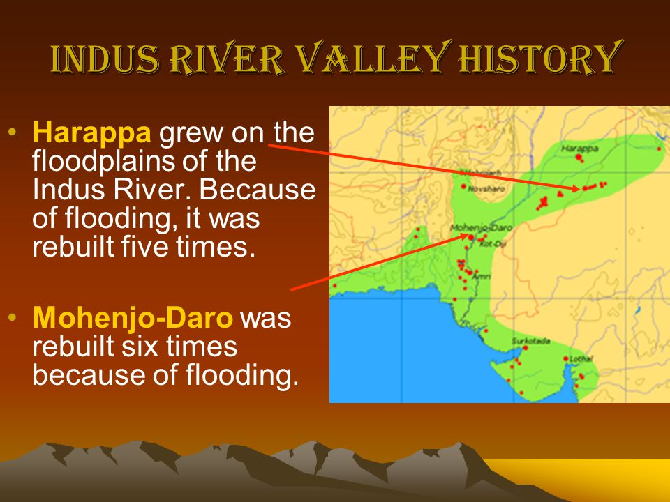 Indus River Valley History