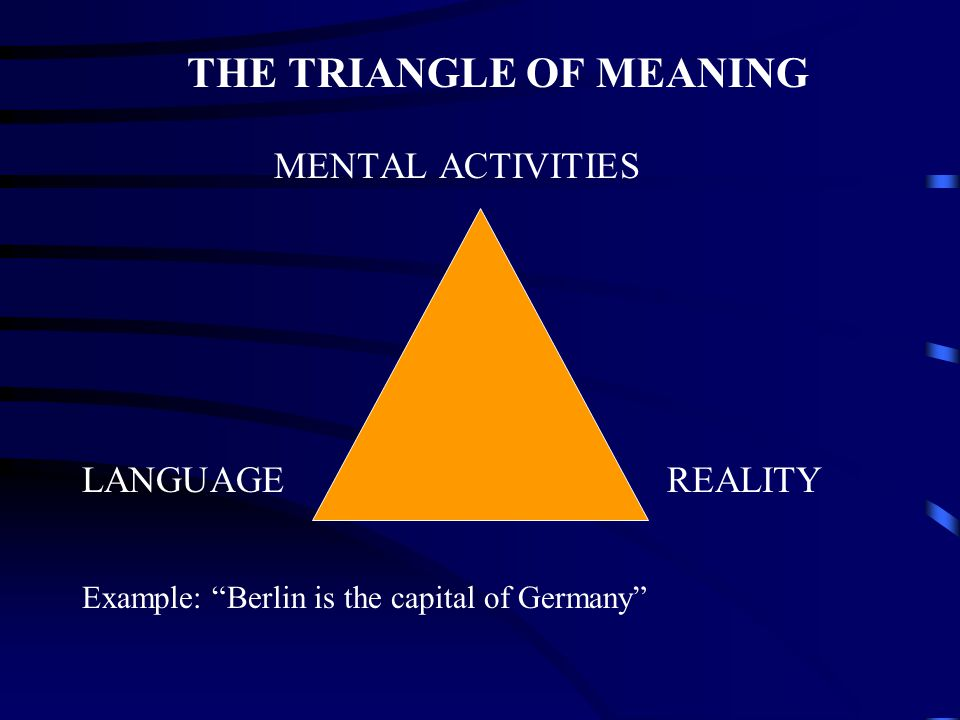 THE TRIANGLE OF MEANING