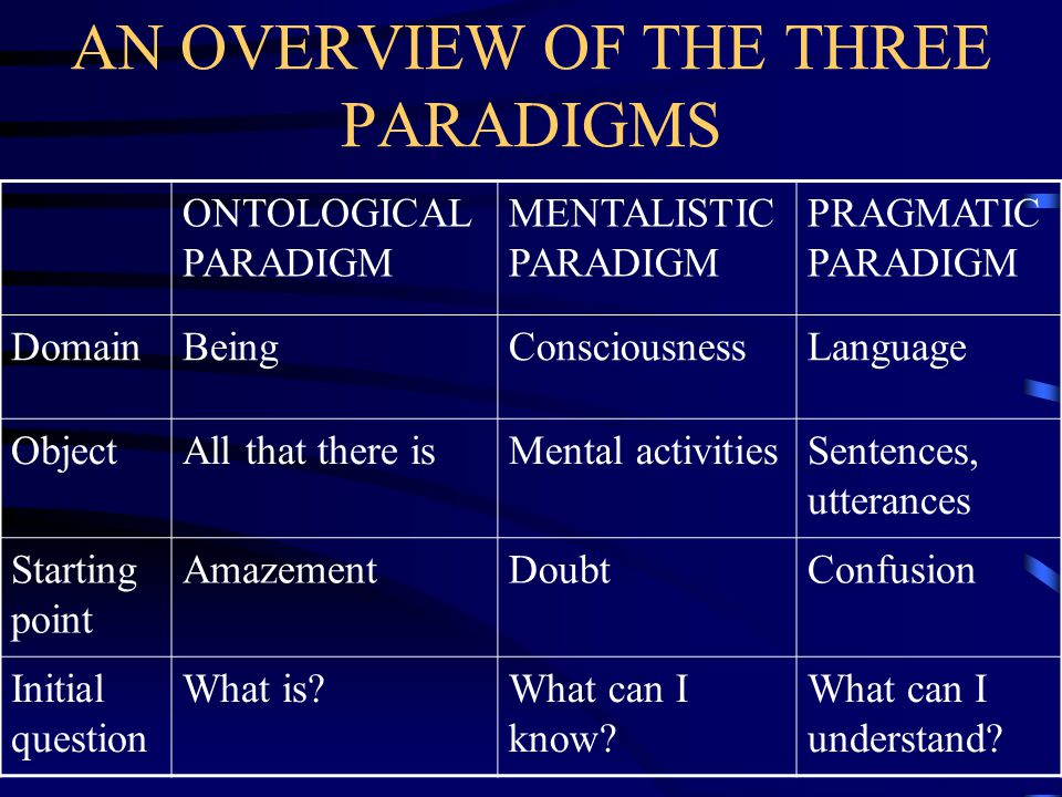 AN OVERVIEW OF THE THREE PARADIGMS