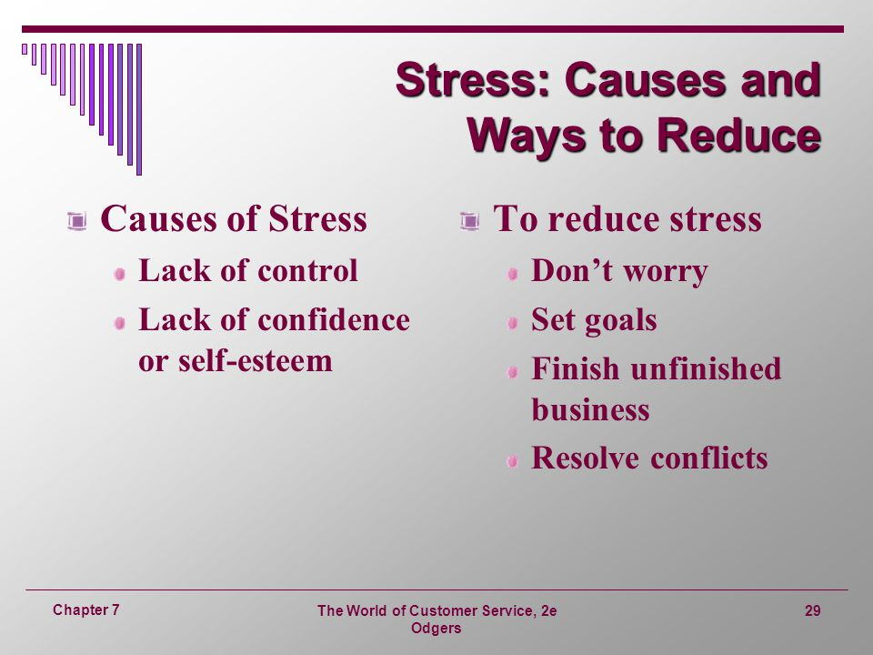 Stress: Causes and Ways to Reduce