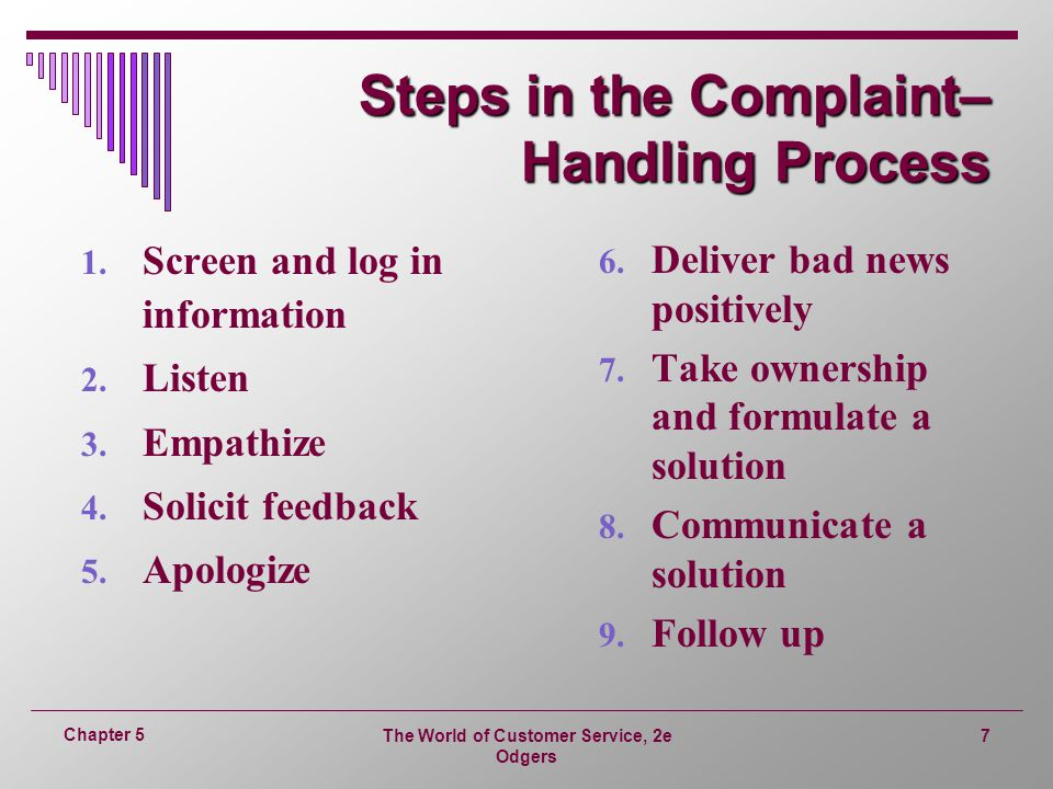 Steps in the Complaint–Handling Process