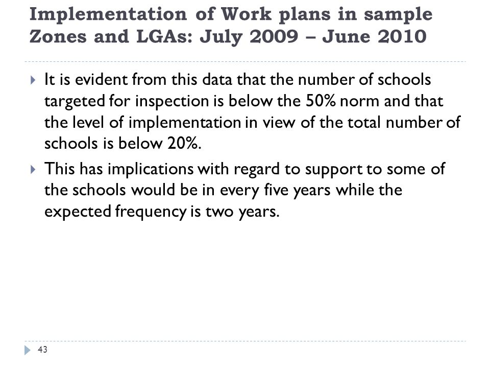 Implementation of Work plans in sample Zones and LGAs: July 2009 – June 2010