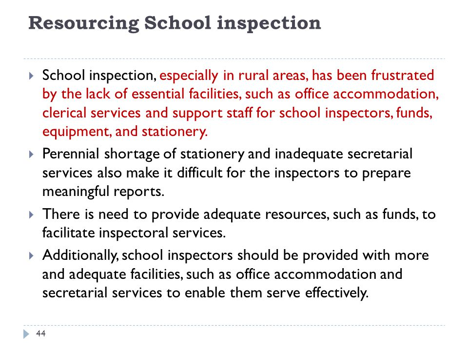 Resourcing School inspection