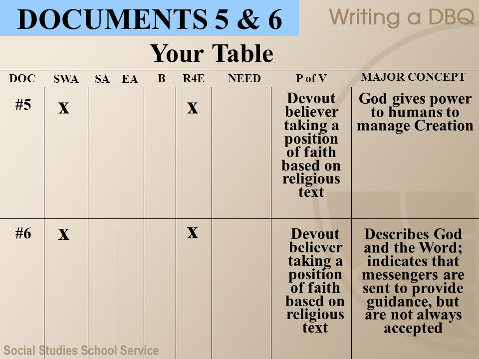 DOCUMENTS 5 & 6 Your Table x x x x