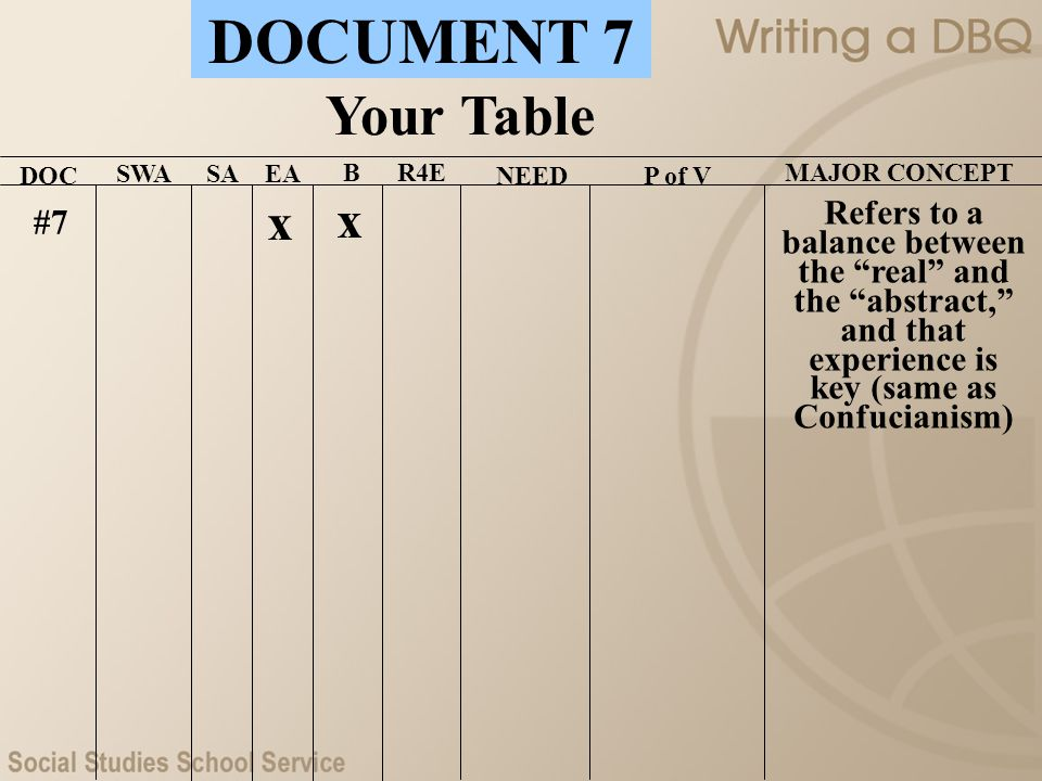 DOCUMENT 7 Your Table x x #7
