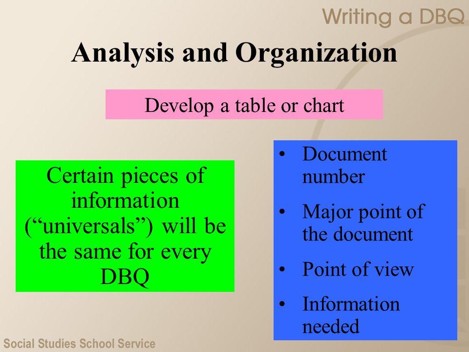 Analysis and Organization
