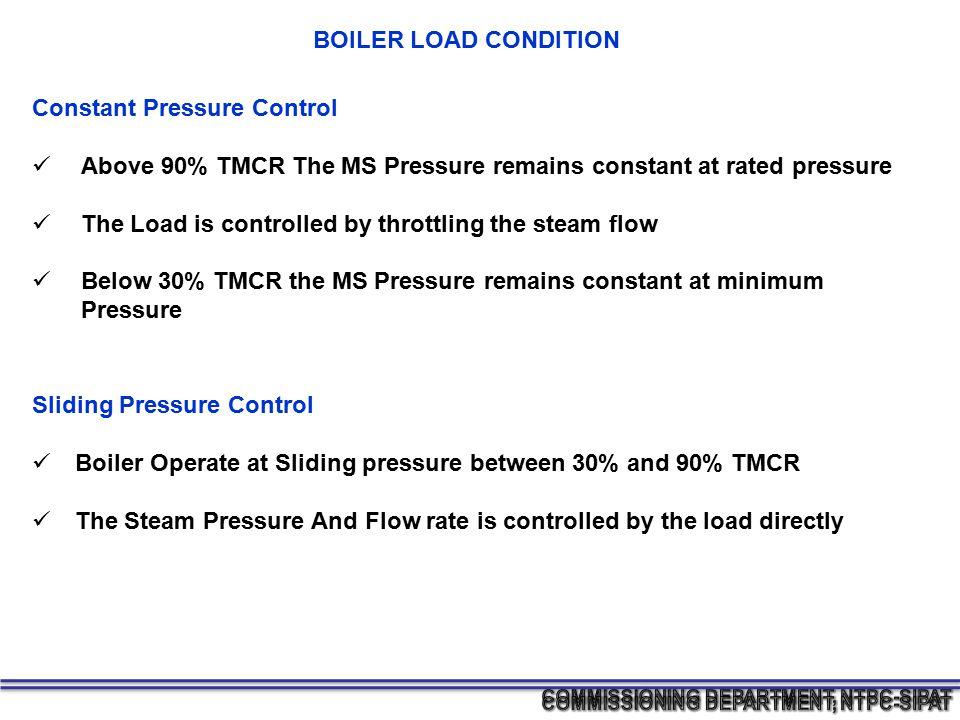 Constant Pressure Control