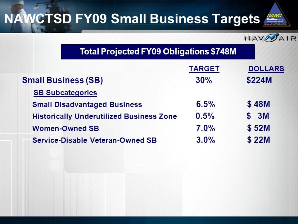 NAWCTSD FY09 Small Business Targets