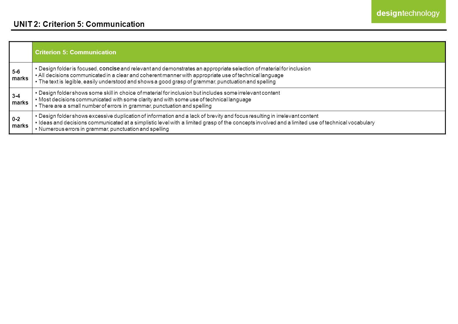 UNIT 2: Criterion 5: Communication