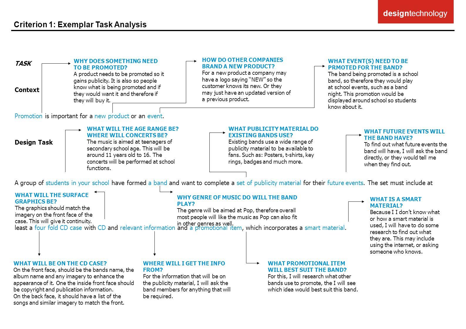 Criterion 1: Exemplar Task Analysis